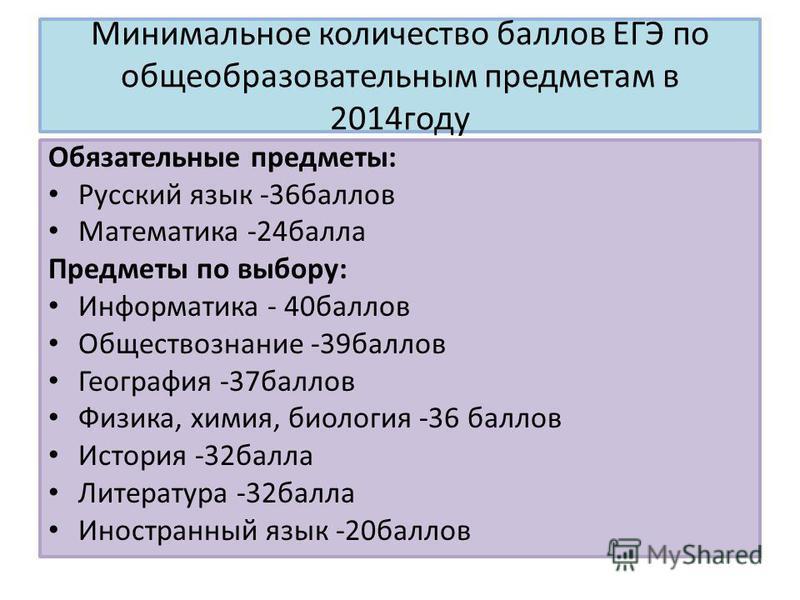 Минимальное количество баллов ЕГЭ по общеобразовательным предметам в 2014 году Обязательные предметы: Русский язык -36 баллов Математика -24 балла Предметы по выбору: Информатика - 40 баллов Обществознание -39 баллов География -37 баллов Физика, хими