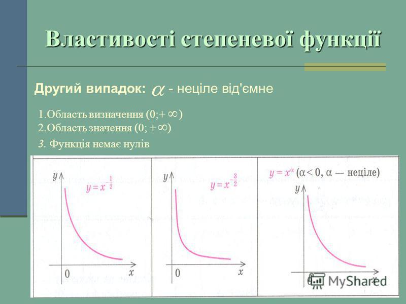 Властивості степеневої функції Другий випадок: - неціле від'ємне 1.Область визначення (0;+ ) 2.Область значення (0; + ) 3. Функція немає нулів