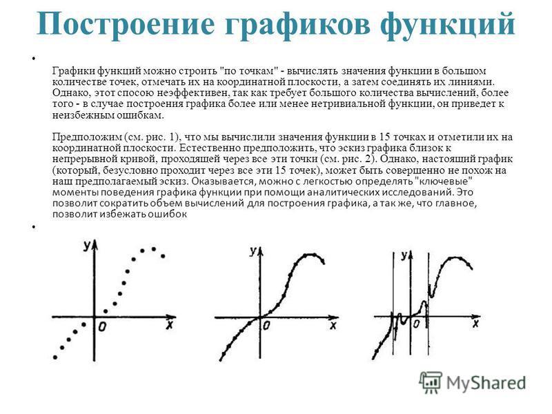 Построение графиков функций Графики функций можно строить