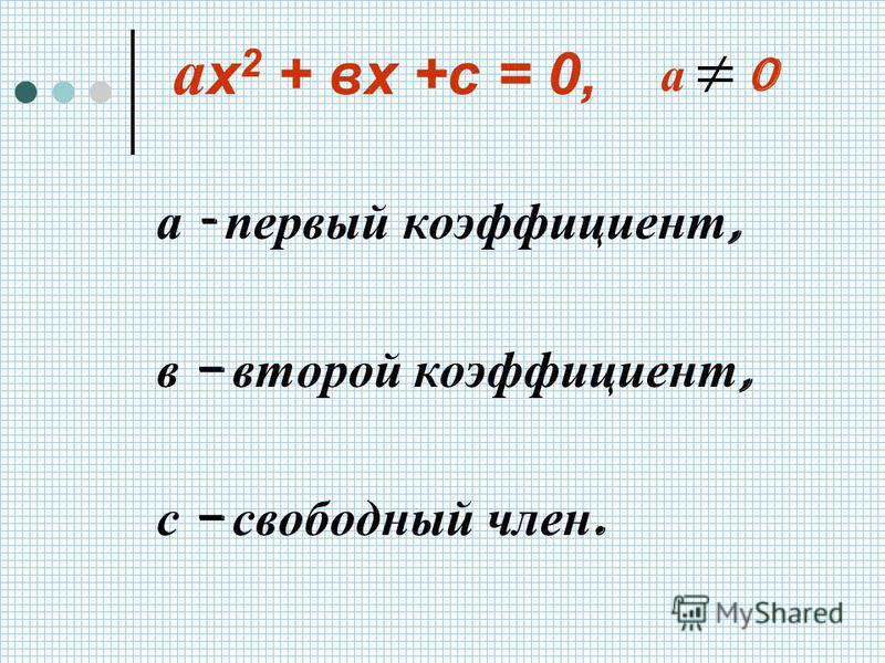 а - первый коэффициент, в – второй коэффициент, с – свободный член. а х 2 + вх +с = 0, а 0