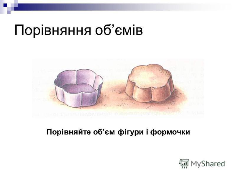 Порівняння обємів Порівняйте обєм фігури і формочки