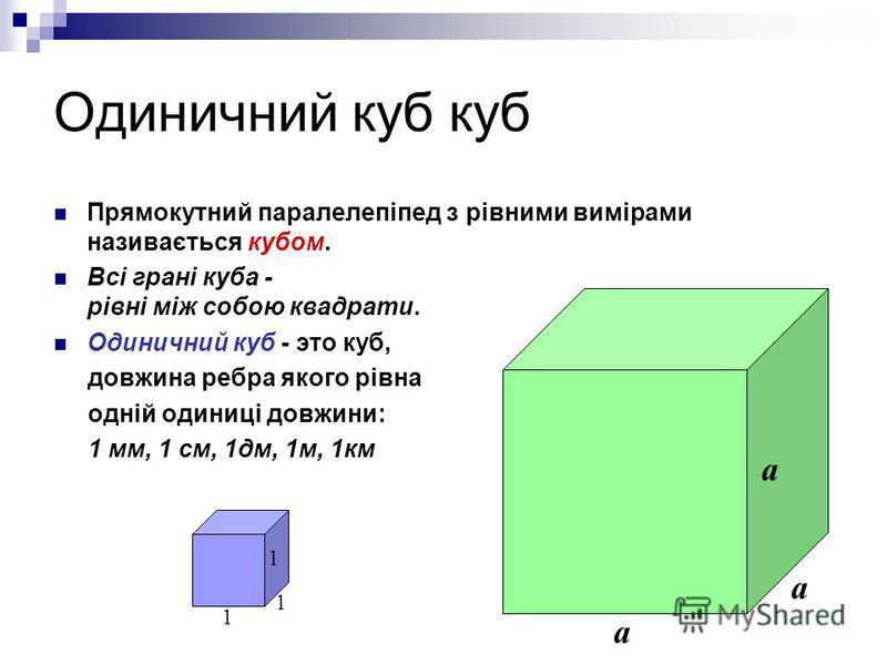 Одиничний куб куб Прямокутний паралелепіпед з рівними вимірами називається кубом. Всі грані куба - рівні між собою квадрати. Одиничний куб - это куб, довжина ребра якого рівна одній одиниці довжини: 1 мм, 1 см, 1дм, 1м, 1км a a a 1 1 1