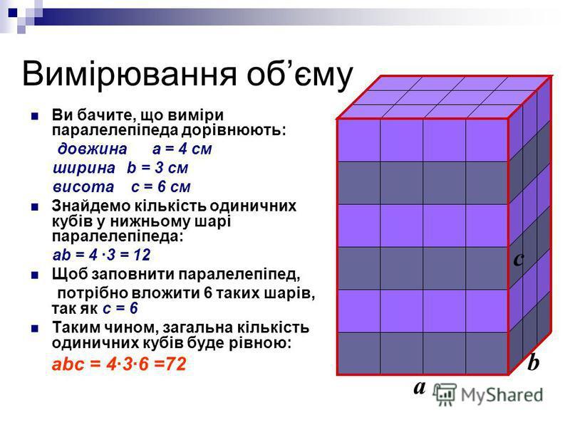 Вимірювання обєму Ви бачите, що виміри паралелепіпеда дорівнюють: довжина a = 4 см ширина b = 3 см висота c = 6 см Знайдемо кількість одиничних кубів у нижньому шарі паралелепіпеда: ab = 4 ·3 = 12 Щоб заповнити паралелепіпед, потрібно вложити 6 таких