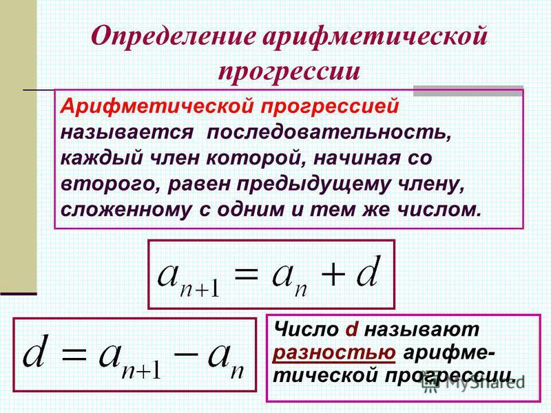 Определение арифметической прогрессии Арифметической прогрессией называется последовательность, каждый член которой, начиная со второго, равен предыдущему члену, сложенному с одним и тем же числом. Число d называют разностью арифметической прогрессии