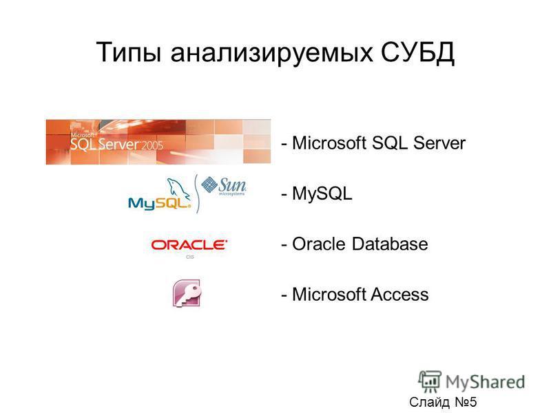 Типы анализируемых СУБД - Microsoft Access - Microsoft SQL Server - MySQL - Oracle Database Слайд 5