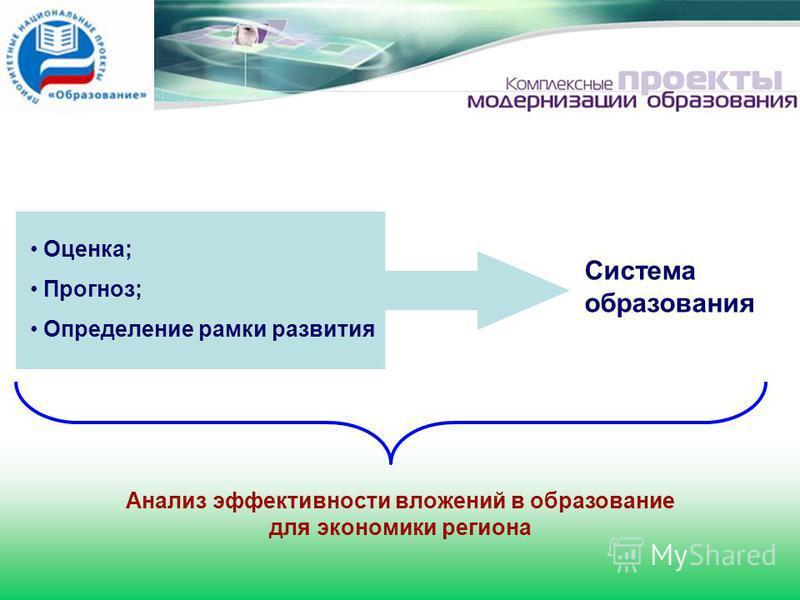 Оценка; Прогноз; Определение рамки развития Система образования Анализ эффективности вложений в образование для экономики региона
