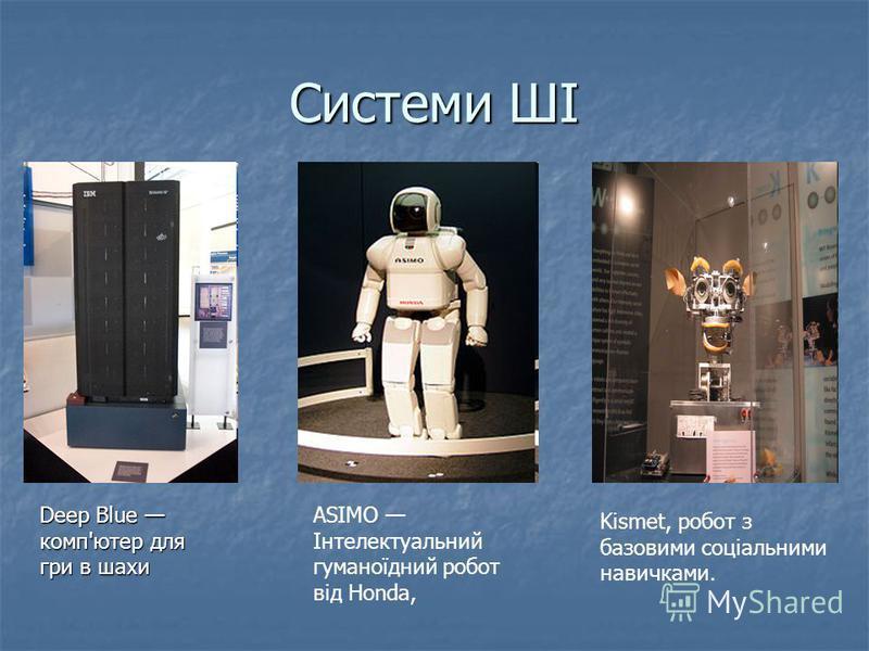 Системи ШІ Deep Blue комп'ютер для гри в шахи ASIMO Інтелектуальний гуманоїдний робот від Honda, Kismet, робот з базовими соціальними навичками.