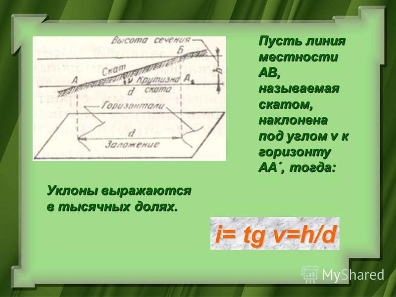 i= tg ν=h/d Пусть линия местности АВ, называемая скатом, наклонена под углом v к горизонту АА΄, тогда: Уклоны выражаются в тысячных долях.