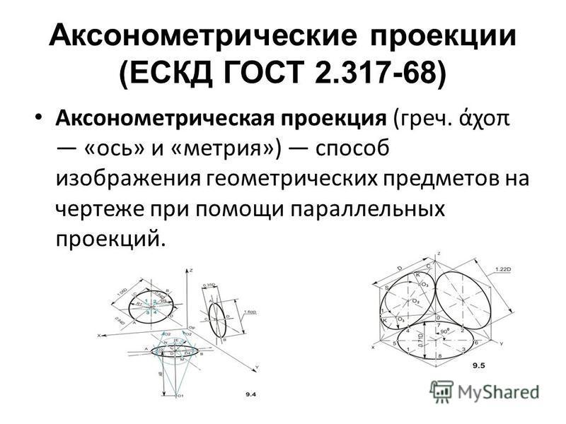 Аксонометрические проекции (ЕСКД ГОСТ 2.317-68) Аксонометрическая проекция (греч. άχοπ «ось» и «метрия») способ изображения геометрических предметов на чертеже при помощи параллельных проекций.