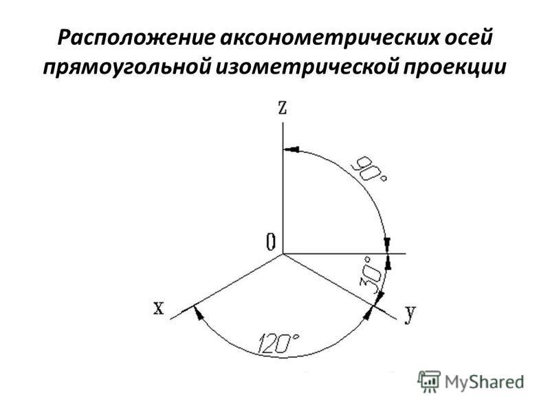 Расположение аксонометрических осей прямоугольной изометрической проекции