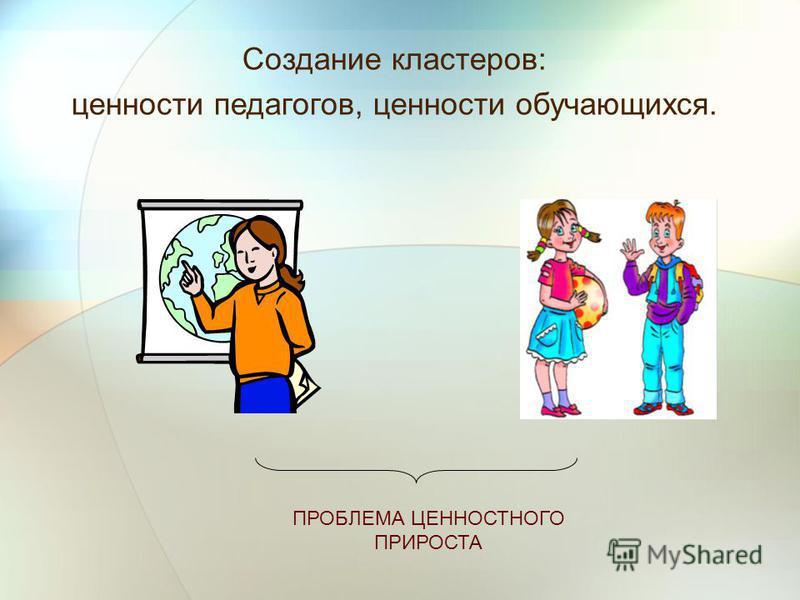 Создание кластеров: ценности педагогов, ценности обучающихся. ПРОБЛЕМА ЦЕННОСТНОГО ПРИРОСТА