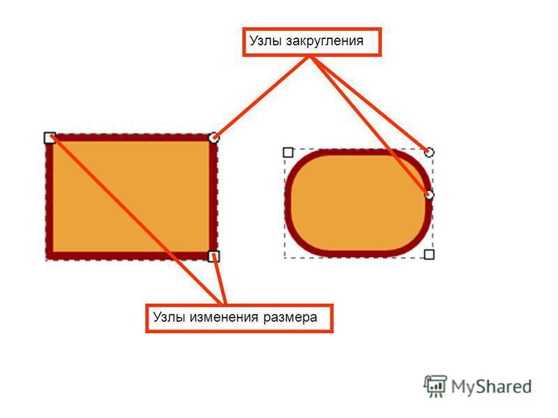 Узлы изменения размера Узлы закругления