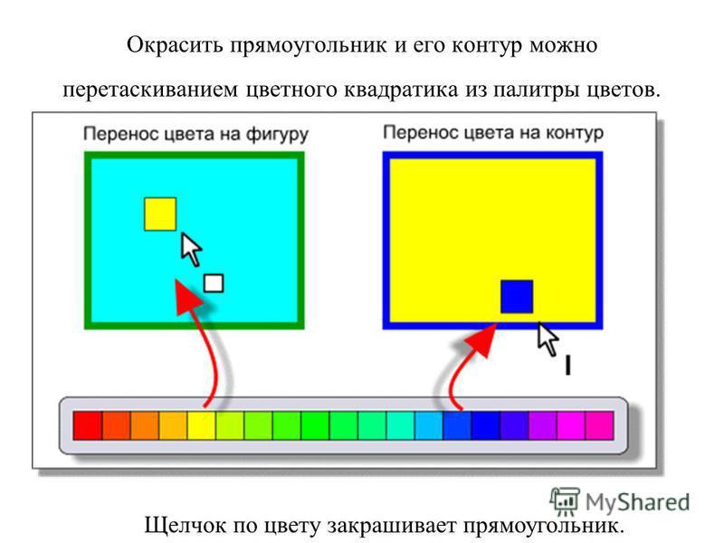 Окрасить прямоугольник и его контур можно перетаскиванием цветного квадратика из палитры цветов. Щелчок по цвету закрашивает прямоугольник.
