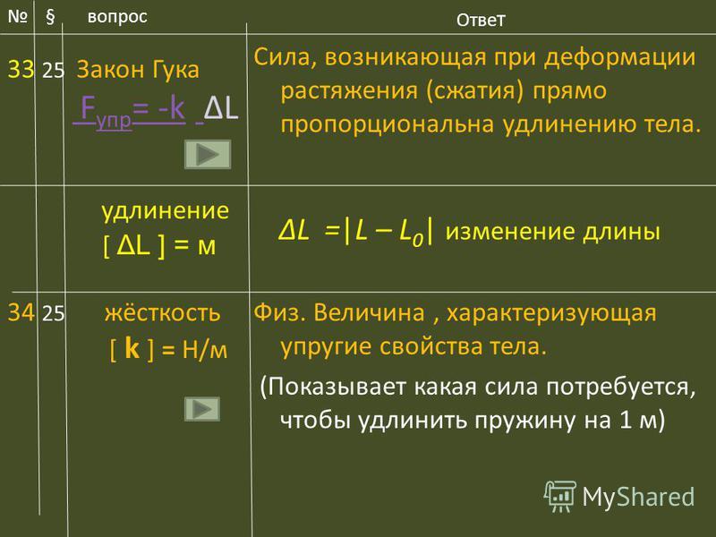 Отве т Сила, возникающая при деформации растяжения (сжатия) прямо пропорциональна удлинению тела. ΔL =|L – L 0 | изменение длины Физ. Величина, характеризующая упругие свойства тела. (Показывает какая сила потребуется, чтобы удлинить пружину на 1 м)