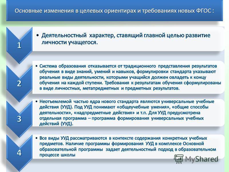 12 Основные изменения в целевых ориентирах и требованиях новых ФГОС :