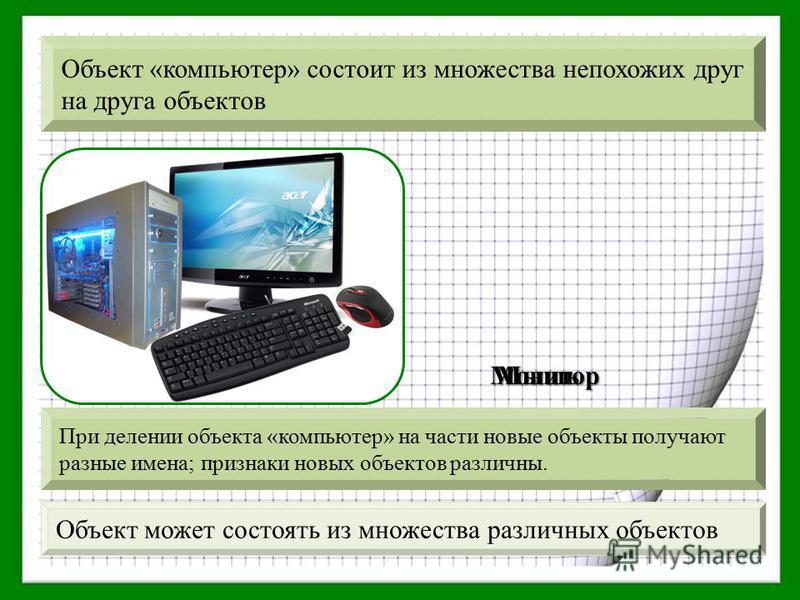 Объект может состоять из множества различных объектов Объект «компьютер» состоит из множества непохожих друг на друга объектов При делении объекта «компьютер» на части новые объекты получают разные имена; признаки новых объектов различны. Монитор Мыш