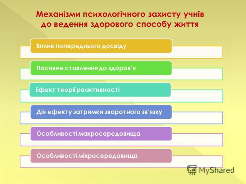 Механізми психологічного захисту учнів до ведення здорового способу життя
