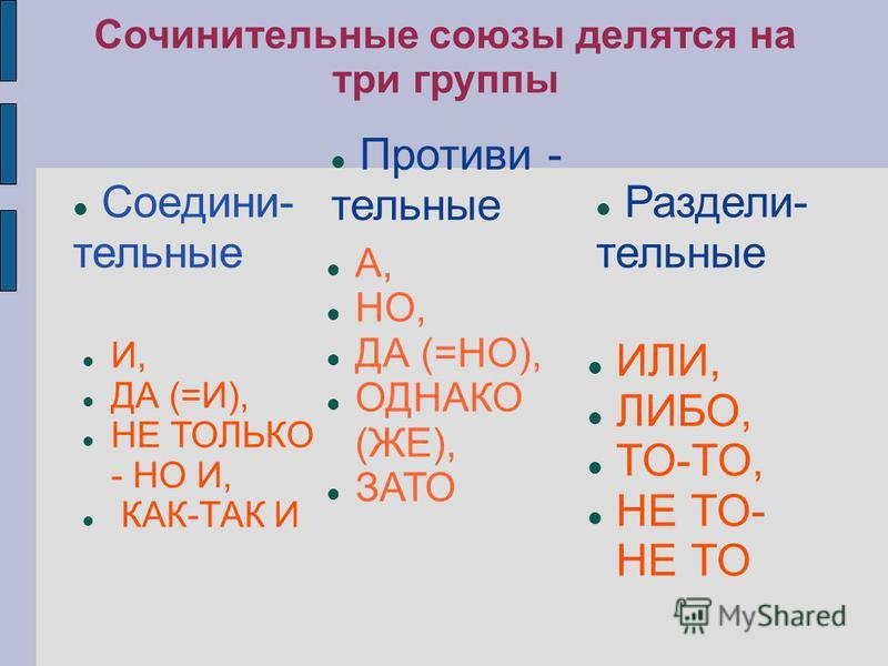 Сочинительные союзы делятся на три группы Соедини- тельные Противи - тельные Раздели- тельные ИЛИ, ЛИБО, ТО-ТО, НЕ ТО- НЕ ТО А, НО, ДА (=НО), ОДНАКО (ЖЕ), ЗАТО И, ДА (=И), НЕ ТОЛЬКО - НО И, КАК-ТАК И