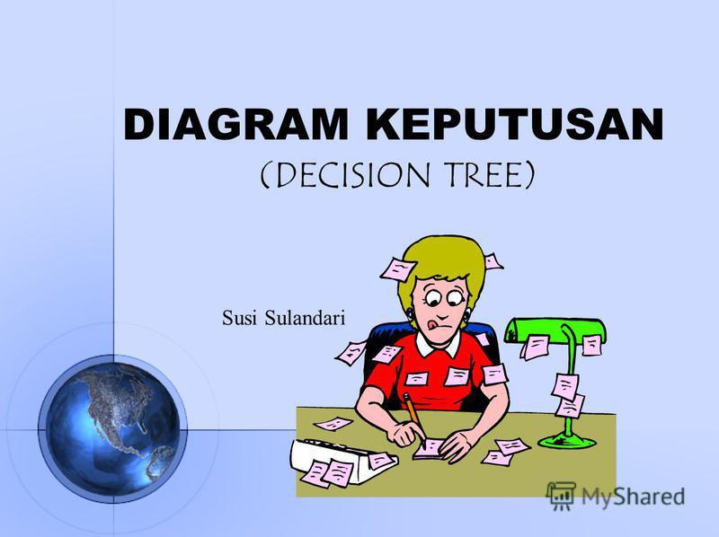 DIAGRAM KEPUTUSAN (DECISION TREE) Susi Sulandari