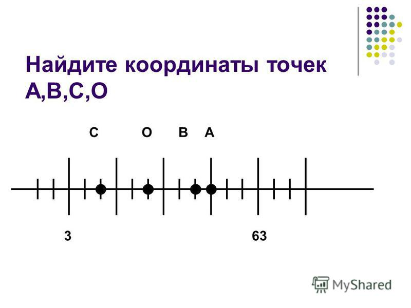 Найдите координаты точек А,В,С,О 633 СОВА