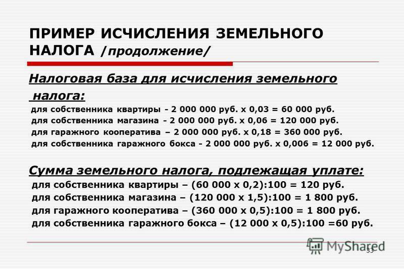 33 ПРИМЕР ИСЧИСЛЕНИЯ ЗЕМЕЛЬНОГО НАЛОГА /продолжение/ Налоговая база для исчисления земельного налога: для собственника квартиры - 2 000 000 руб. х 0,03 = 60 000 руб. для собственника магазина - 2 000 000 руб. х 0,06 = 120 000 руб. для гаражного коопе