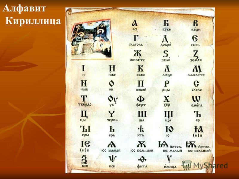 Алфавит Кириллица