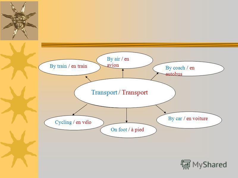 By train / en train By air / en avion By coach / en autobus By car / en voiture On foot / à pied Cycling / en vélo Transport / Transport