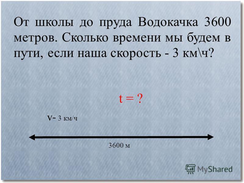 От школы до пруда Водокачка 3600 метров. Сколько времени мы будем в пути, если наша скорость - 3 км\ч? t = ? v- 3 км/ч 3600 м