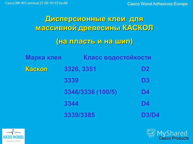 Casco Wood Adhesives Europe Casco WA WS seminar 27-29/ 10/ 03 by AK Casco Products Марка клеяКласс водостойкости Каскол Каскол3326, 3351D2 3339D3 3346/3336 (100/5) D4 3344D4 3339/3385D3/D4 Дисперсионные клеи для массивной древесины КАСКОЛ (на пласть