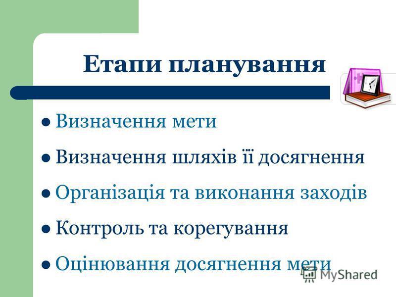 Етапи планування Визначення мети Визначення шляхів її досягнення Організація та виконання заходів Контроль та корегування Оцінювання досягнення мети