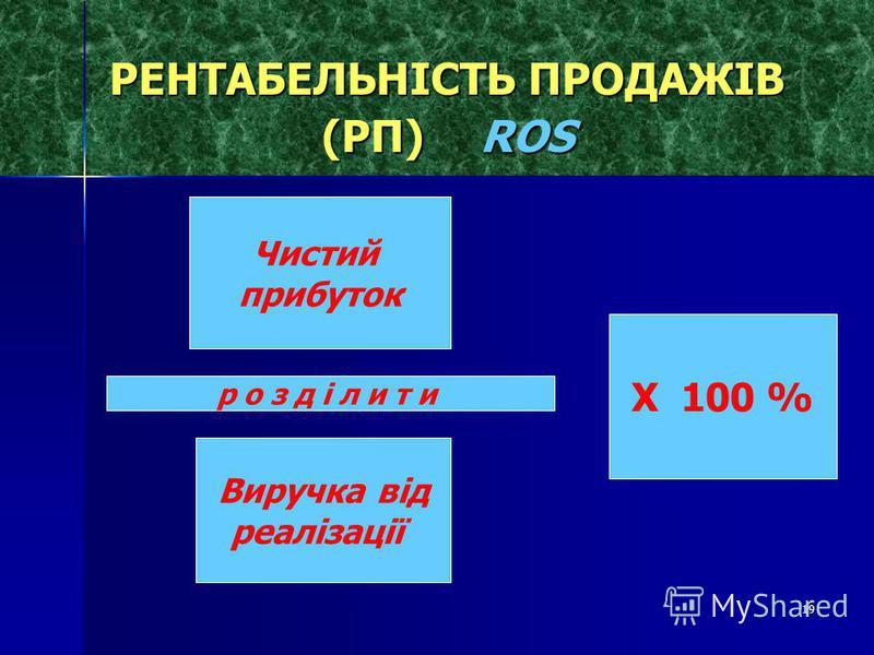 19 РЕНТАБЕЛЬНІСТЬ ПРОДАЖІВ (РП) ROS Чистий прибуток Х 100 % р о з д і л и т и Виручка від реалізації