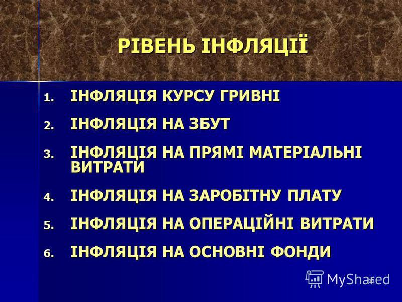 21 РІВЕНЬ ІНФЛЯЦІЇ 1. ІНФЛЯЦІЯ КУРСУ ГРИВНІ 2. ІНФЛЯЦІЯ НА ЗБУТ 3. ІНФЛЯЦІЯ НА ПРЯМІ МАТЕРІАЛЬНІ ВИТРАТИ 4. ІНФЛЯЦІЯ НА ЗАРОБІТНУ ПЛАТУ 5. ІНФЛЯЦІЯ НА ОПЕРАЦІЙНІ ВИТРАТИ 6. ІНФЛЯЦІЯ НА ОСНОВНІ ФОНДИ