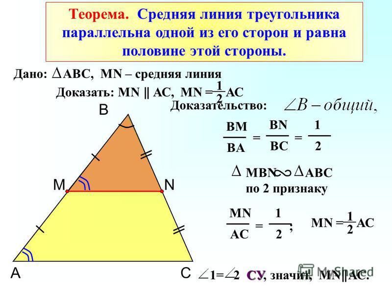 Теорема. Средняя линия треугольника параллельна одной из его сторон и равна половине этой стороны. Доказательство: Дано:ABC, МN – средняя линия Доказать: МN АС, MN = АС 1 2 А B C М N BM BA = BN BC = 1 2 MBN ABC по 2 признаку MN AC = ; 1 2 MN = АС 1 2