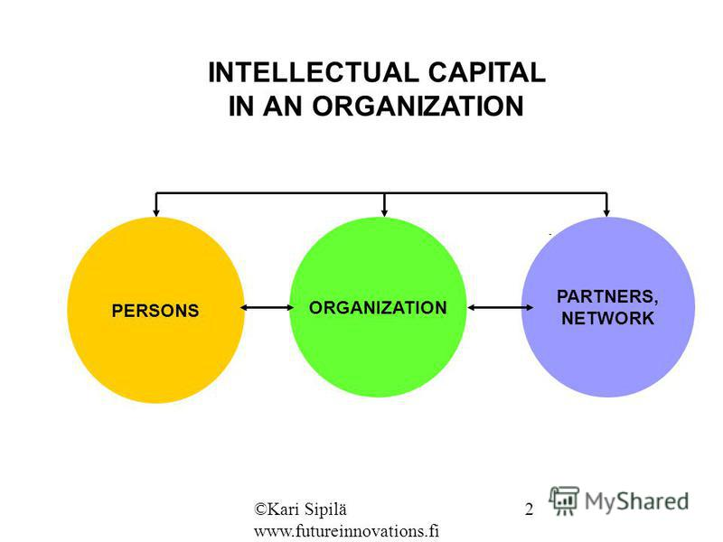 ©Kari Sipilä www.futureinnovations.fi 2 INTELLECTUAL CAPITAL IN AN ORGANIZATION PERSONS ORGANIZATION PARTNERS, NETWORK -