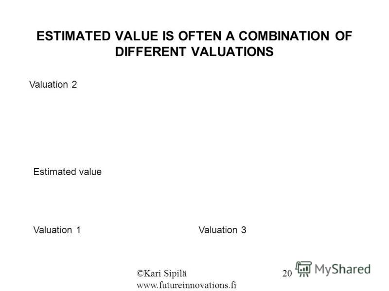 ESTIMATED VALUE IS OFTEN A COMBINATION OF DIFFERENT VALUATIONS Estimated value Valuation 1 Valuation 2 Valuation 3 ©Kari Sipilä www.futureinnovations.fi 20