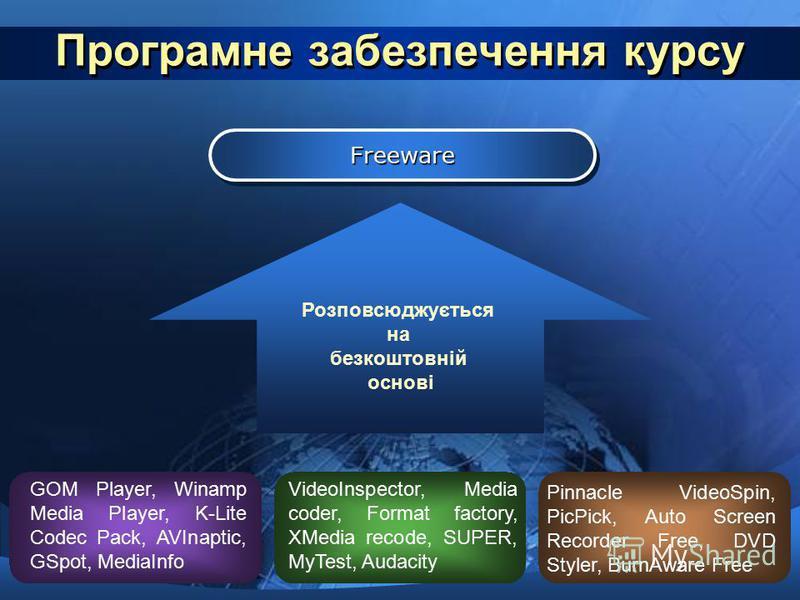 Програмне забезпечення курсу FreewareFreeware Розповсюджується на безкоштовній основі GOM Player, Winamp Media Player, K-Lite Codec Pack, AVInaptic, GSpot, MediaInfo VideoInspector, Media coder, Format factory, XMedia recode, SUPER, MyTest, Audacity