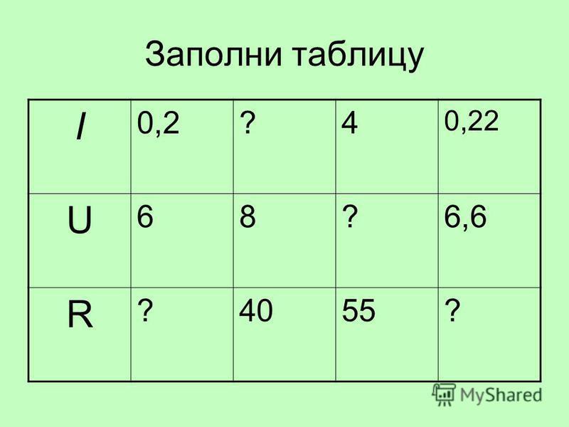 Заполни таблицу I 0,2?4 0,22 U 68 ?6,6 R ?4055 ?