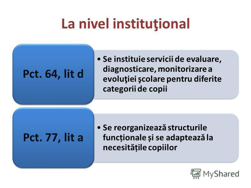La nivel instituţional Se instituie servicii de evaluare, diagnosticare, monitorizare a evoluţiei şcolare pentru diferite categorii de copii Pct. 64, lit d Se reorganizează structurile funcționale și se adaptează la necesitățile copiilor Pct. 77, lit