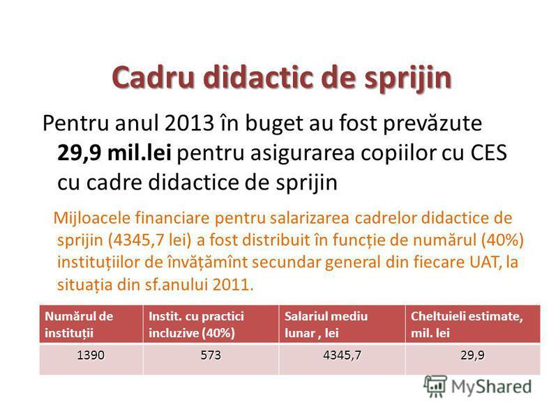 Cadru didactic de sprijin Pentru anul 2013 în buget au fost prev ă zute 29,9 mil.lei pentru asigurarea copiilor cu CES cu cadre didactice de sprijin Mijloacele financiare pentru salarizarea cadrelor didactice de sprijin (4345,7 lei) a fost distribuit