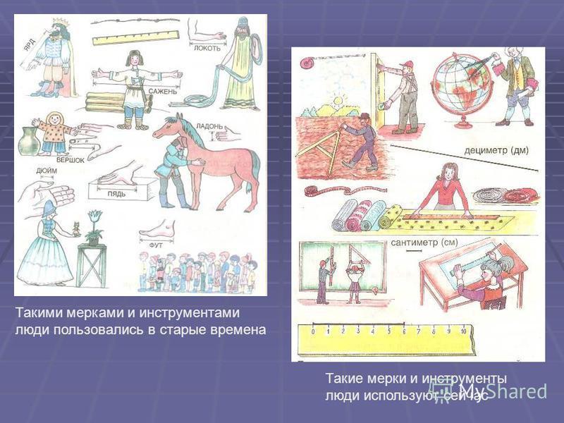 Такими мерками и инструментами люди пользовались в старые времена Такие мерки и инструменты люди используют сейчас