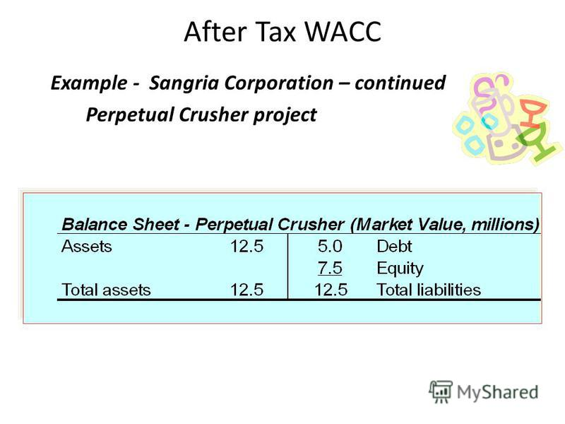 After Tax WACC Example - Sangria Corporation – continued Perpetual Crusher project