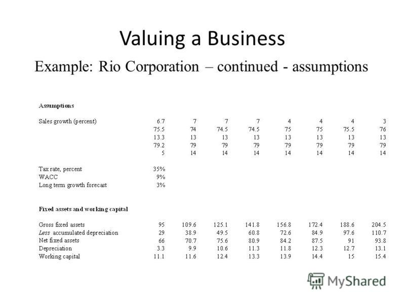 Valuing a Business Example: Rio Corporation – continued - assumptions