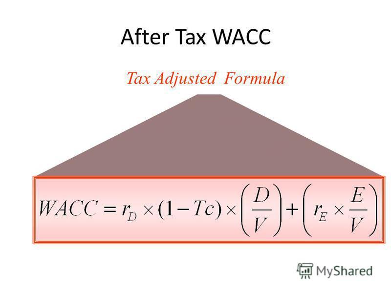 After Tax WACC Tax Adjusted Formula