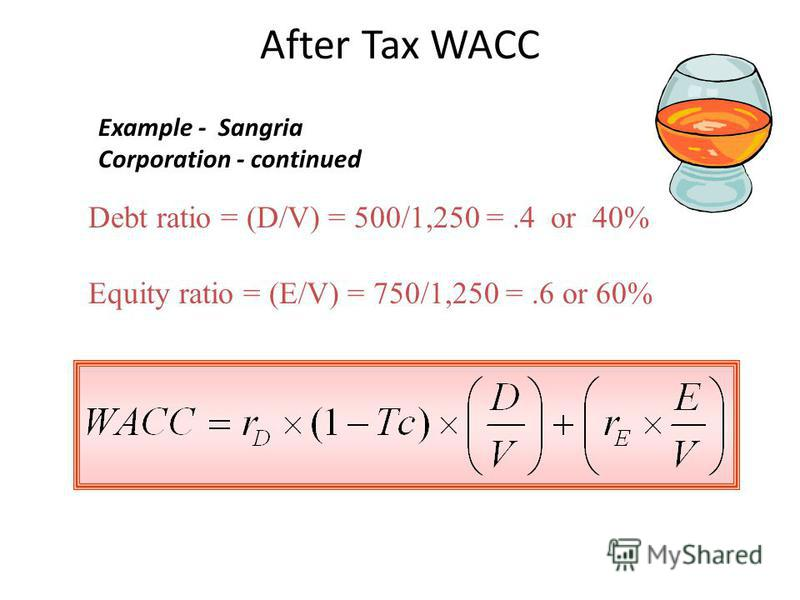 After Tax WACC Example - Sangria Corporation - continued Debt ratio = (D/V) = 500/1,250 =.4 or 40% Equity ratio = (E/V) = 750/1,250 =.6 or 60%