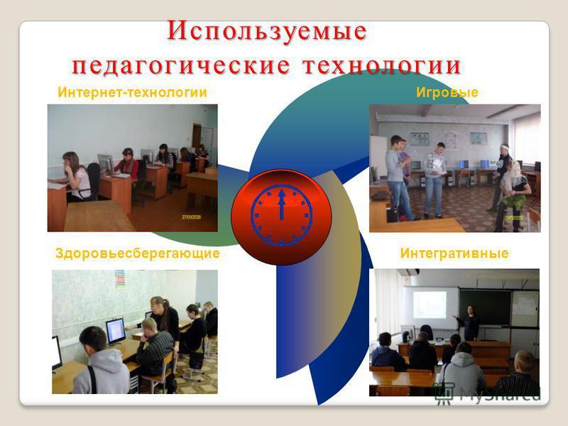 Используемые педагогические технологии Интернет-технологии Игровые Интегративные Здоровьесберегающие