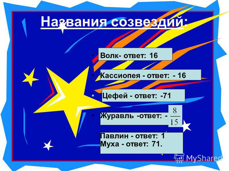 Названия созвездий: Волк- ответ: 16 Кассиопея - ответ: - 16 Цефей - ответ: -71 Журавль -ответ: - Павлин - ответ: 1 Муха - ответ: 71.