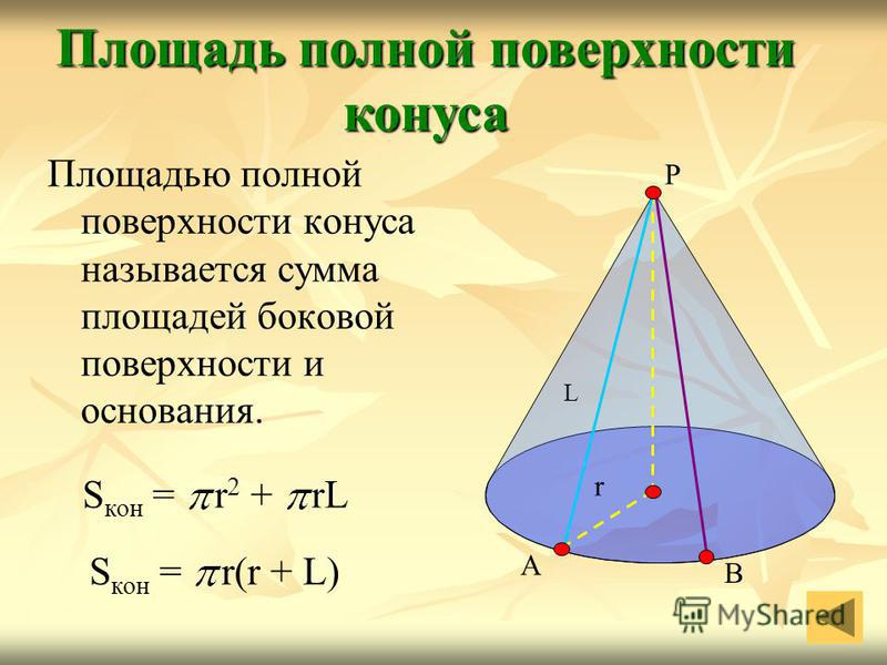 Площадью полной поверхности конуса называется сумма площадей боковой поверхности и основания. Площадь полной поверхности конуса А В Р L r S кон = r 2 + rL S кон = r(r + L)