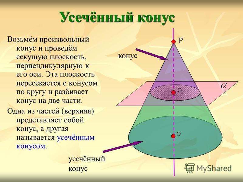 Возьмём произвольный конус и проведём секущую плоскость, перпендикулярную к его оси. Эта плоскость пересекается с конусом по кругу и разбивает конус на две части. Одна из частей (верхняя) представляет собой конус, а другая называется усечённым конусо