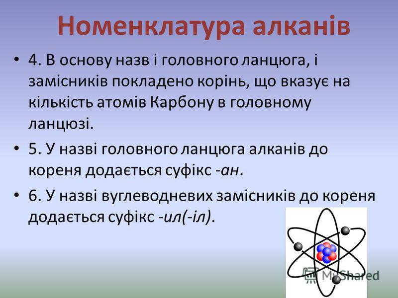 Номенклатура алканів 4. В основу назв і головного ланцюга, і замісників покладено корінь, що вказує на кількість атомів Карбону в головному ланцюзі. 5. У назві головного ланцюга алканів до кореня додається суфікс -ан. 6. У назві вуглеводневих замісни
