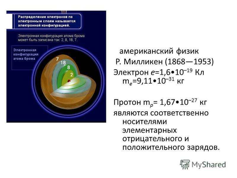 американский физик Р. Милликен (18681953) Электрон е=1,610 –19 Кл m е =9,1110 –31 кг Протон m p = 1,6710 –27 кг являются соответственно носителями элементарных отрицательного и положительного зарядов.